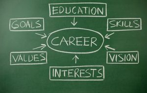 Mankesav Consulting offers the best Career Continuation coaching